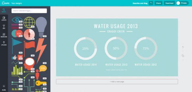Thiết kế Infographic chuyên nghiệp với 8 công cụ miễn phí - Canva