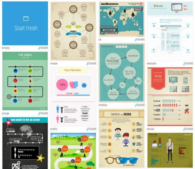 Thiết kế Infographic chuyên nghiệp với 8 công cụ miễn phí -Easel.ly