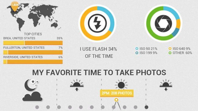 Thiết kế Infographic chuyên nghiệp với 8 công cụ miễn phí -Photo_Infographic_Gen_Lite.